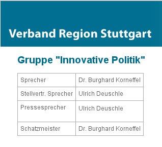 Gruppe Innovative Politik